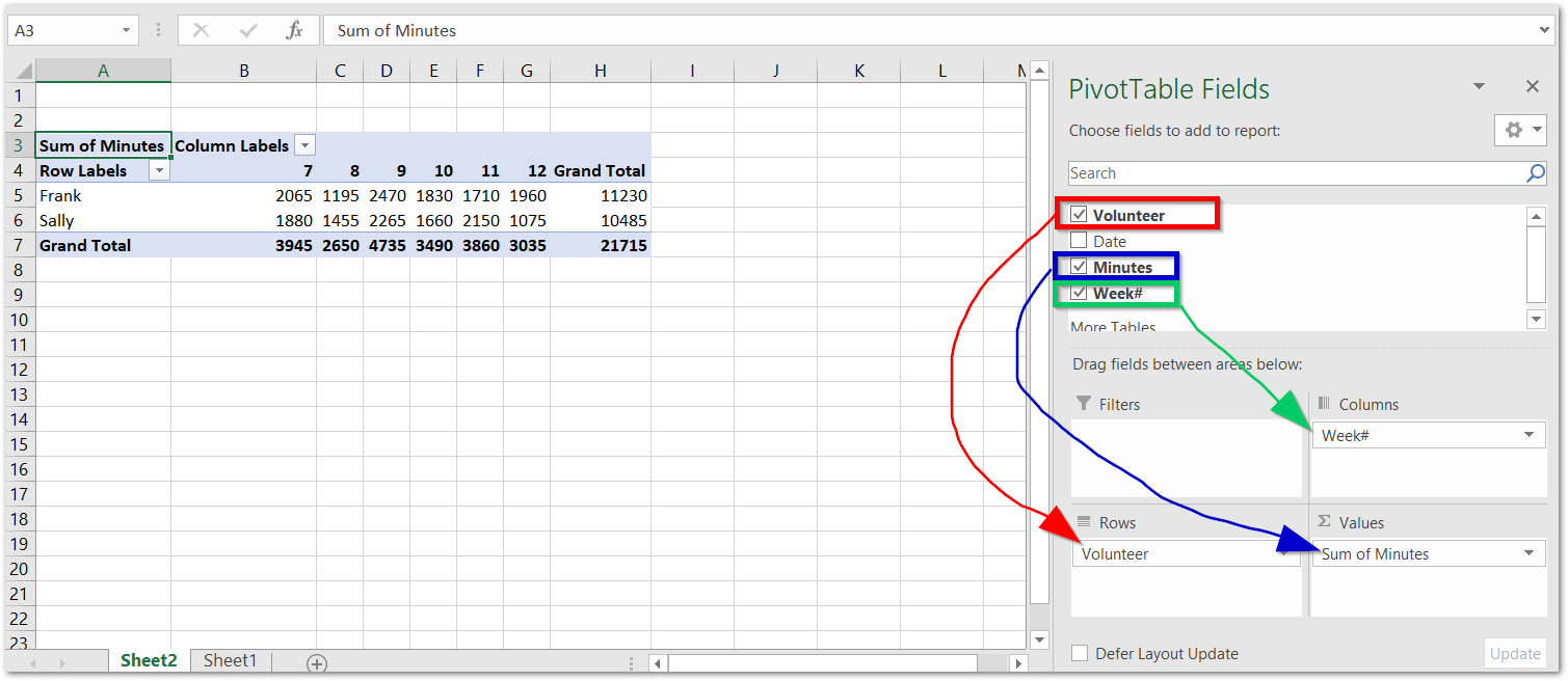 Screenshot of excel, showing what items to drag where to create the pivot table